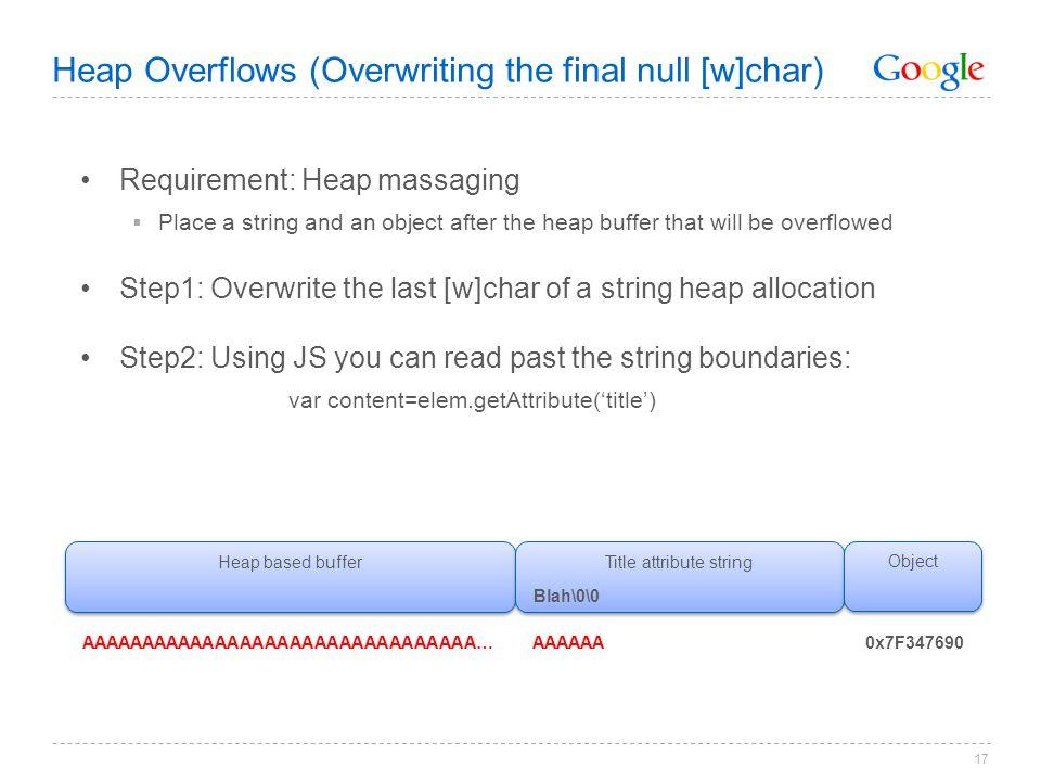 Heap Overflows (Overwriting the final null [w]char)